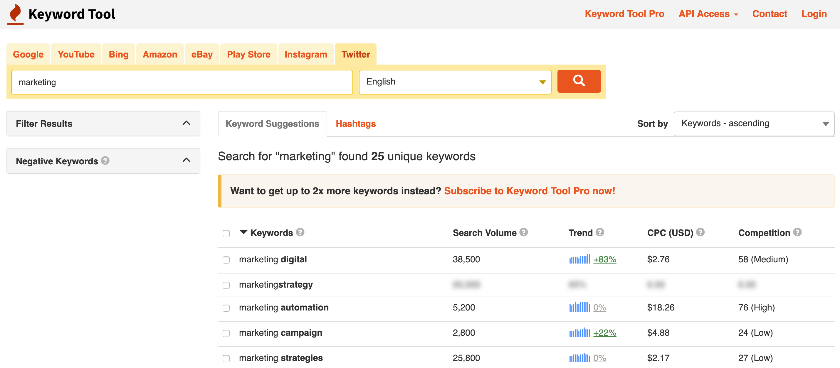Keyword Tool Twitter Hashtags